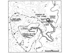 (1-22) Plan of Stonehenge and its Surrounding Settlements