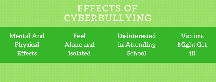 cyberbullying and physical bullying essay Just how different is traditional bullying from cyberbullying.