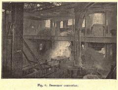 Bessemer Steel Process