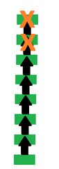 dynamic stability hypothesis