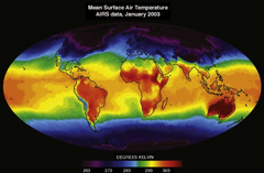 equatorial-polar gradients