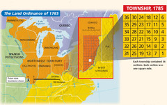 The Land Ordinance of 1785 was developed under the Articles of Confederation in order to: