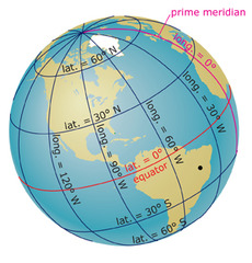 What is the approximate latitude and longitude of the South American location marked by the black dot on this diagram?